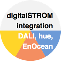 digitalSTROM integration